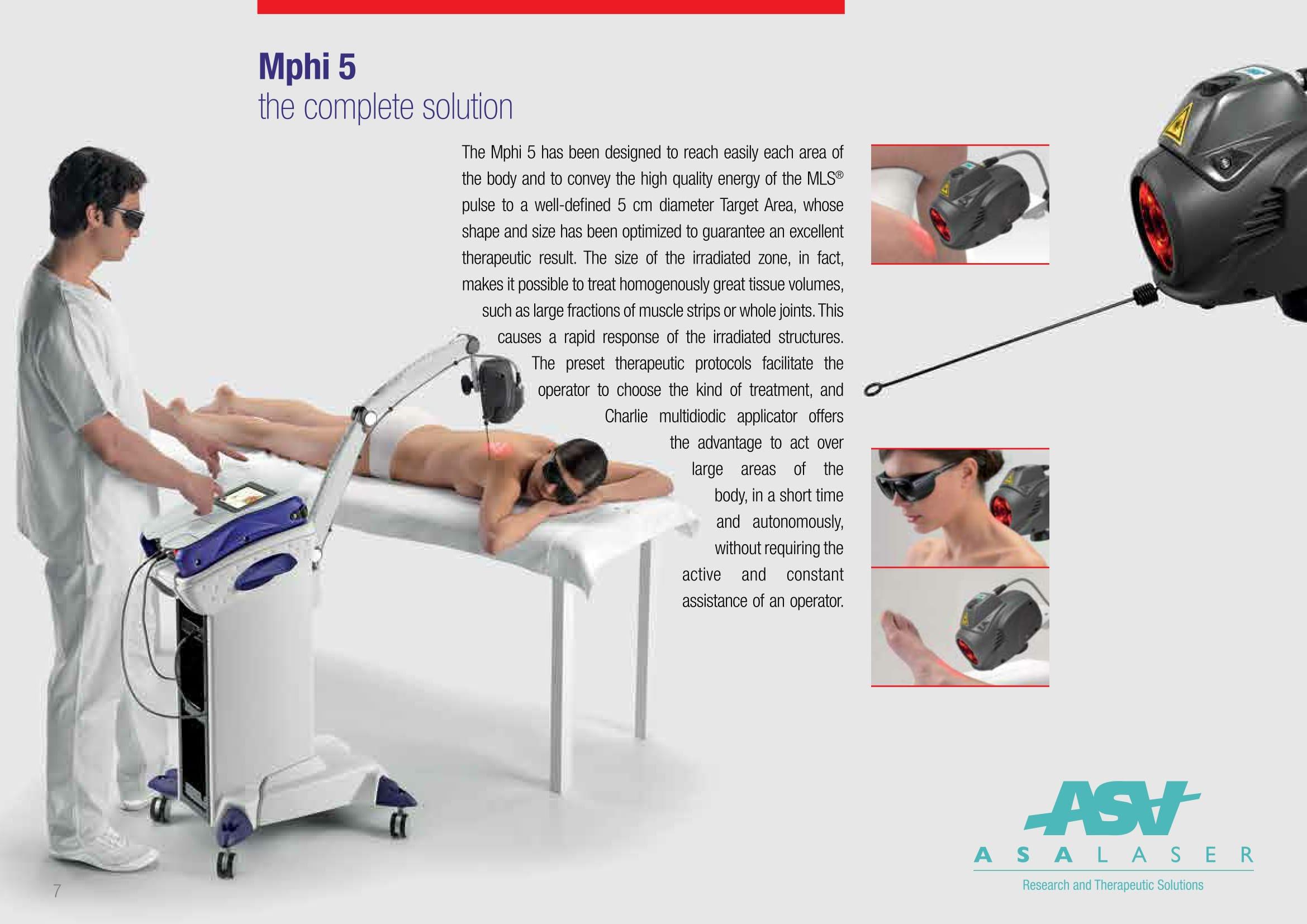 MLS-MPHI-MPHI5-M6-05